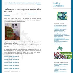 Ateliers autonomes en grande section : Plan de travail