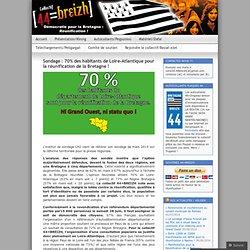 Sondage : 70% des habitants de Loire-Atlantique pour la réunification de la Bretagne !