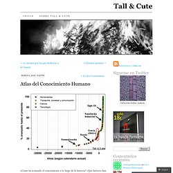 Atlas del Conocimiento Humano « Tall & Cute
