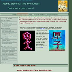 Atomic theory: atoms, elements, nucleus