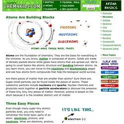 Atoms: Structure