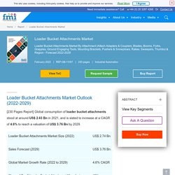 Loader Bucket Attachments Market Analysis and Review 2019 - 2029