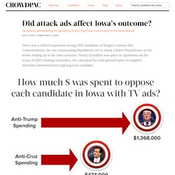 Did attack ads affect Iowa's outcome?