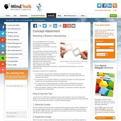 Concept Attainment - Communication Skills Training from MindTools.com