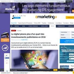 Carat : le digital atteindra 25,9% du montant total des investissement de publicité en 2016
