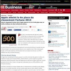 Apple atteint la 5e place du classement Fortune 2013