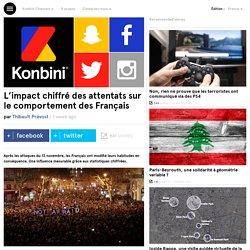 L'impact chiffré des attentats sur le comportement des Français