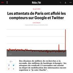 Les attentats de Paris ont affolé les compteurs sur Google et Twitter