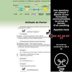Attitude de Porter - Communication orale