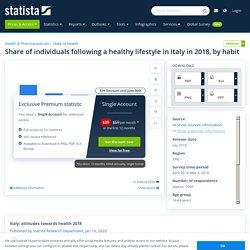 Attitudes towards health in Italy 2018