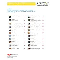 Attività - Civiltapuntoit - Civiltà e cultura italiana per ragazzi