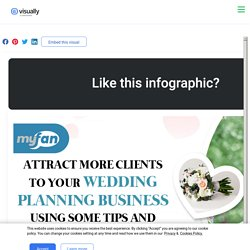 Attract More Clients to Your Wedding Planning Business Using Some Tips and MyFan App