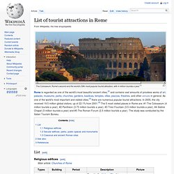 List of tourist attractions in Rome