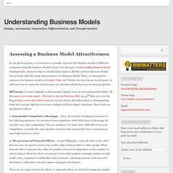 Assessing a Business Model Attractiveness