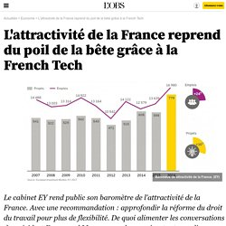 L'attractivité de la France reprend du poil de la bête grâce à la French Tech