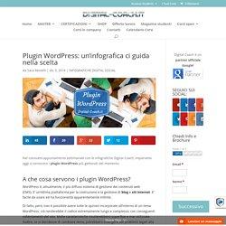 Plugin Wordpress: Guida alla scelta attraverso un'infografica