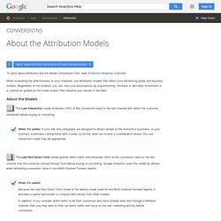 About the default attribution models - Analytics Help