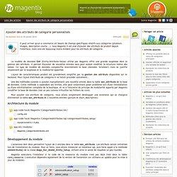Magento : Ajouter des attributs de catégorie personnalisés