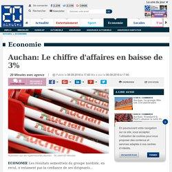 Auchan: Le chiffre d'affaires en baisse de 3%
