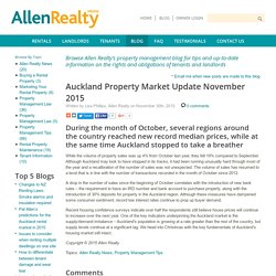 Auckland Property Market Update November 2015