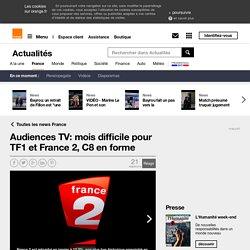 Audiences TV: mois difficile pour TF1 et France 2, C8 en forme sur Orange Actualités