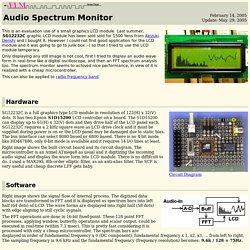 Audio Spectrum Monitor