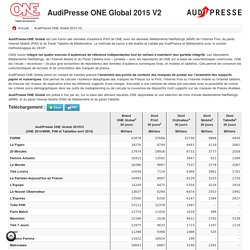 AudiPresse ONE Global 2015 V2