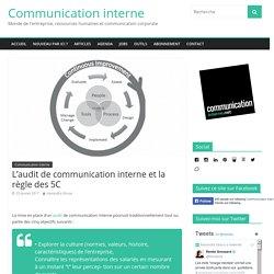 L'audit de communication interne et la règle des 5C