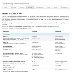 Models in the Auditory Modeling Toolbox