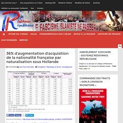 36% d'augmentation d'acquisition de la nationalité française par naturalisation sous Hollande
