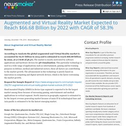 Augmented and Virtual Reality Market Expected to Reach $66.68 Billion by 2022 with CAGR of 58.3%