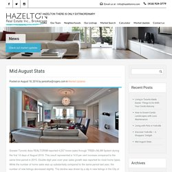 Mid August Stats – Hazelton Real Estate