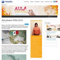 Aula Virtual » Resultados PISA 2012
