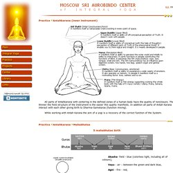 Moscow Sri Aurobindo Center of Integral Yoga - Practice - Antahkarana