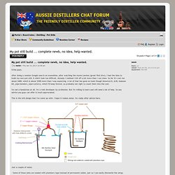 View topic - My pot still build ... complete newb, no idea, help wanted.