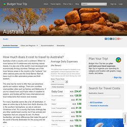Australia Travel Costs & Prices - Diving the Great Barrier Reef & Visiting Uluru in the Outback