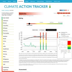 Australia - Climate Action Tracker