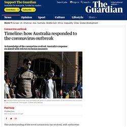 Timeline: how Australia responded to the coronavirus outbreak