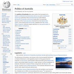 Politics of Australia
