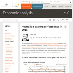 *Various graphs: Australia's export performance in 2015