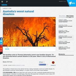 Australia's worst natural disasters