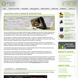 Australia E Waste Statistics - PGM Refiners
