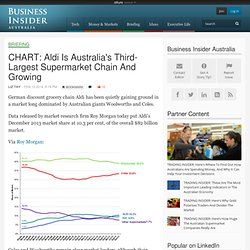 CHART: Aldi Is Australia's Third-Largest Supermarket Chain And Growing