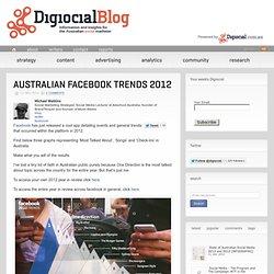 AUSTRALIAN FACEBOOK TRENDS 2012