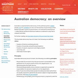 Australian democracy: an overview · Museum of Australian Democracy at Old Parliament House