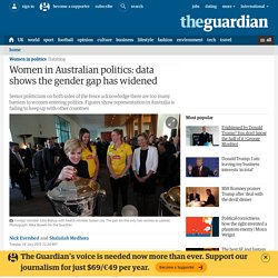 Women in Australian politics: data shows the gender gap has widened