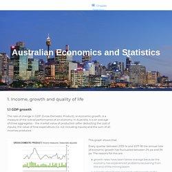 Australian Economics Statistics – Warringal Publications