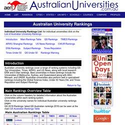 Rankings of Australian Universities 2014-2015