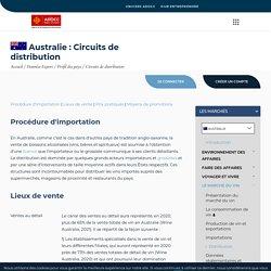 Circuits de distribution - Australie
