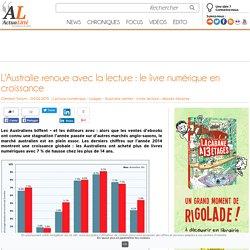 L'Australie renoue avec la lecture : le livre numérique en croissance